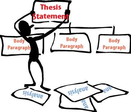 How to make and use an essay outline